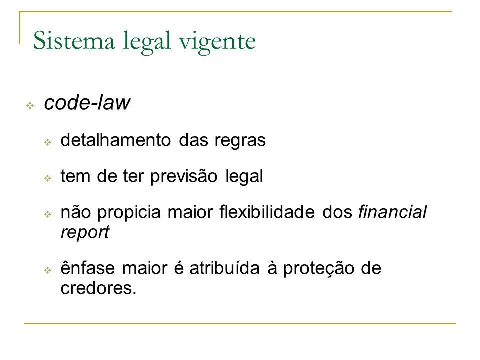 Sistema legal vigente code-law detalhamento das regras