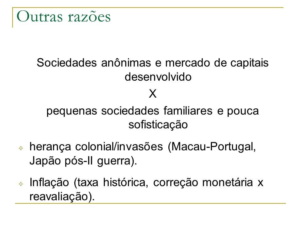 Outras razões Sociedades anônimas e mercado de capitais desenvolvido X