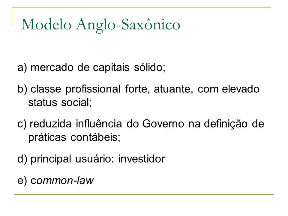 Modelo Anglo-Saxônico