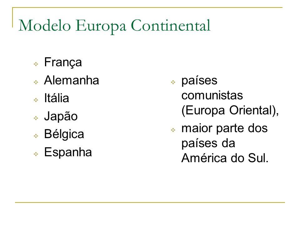Modelo Europa Continental