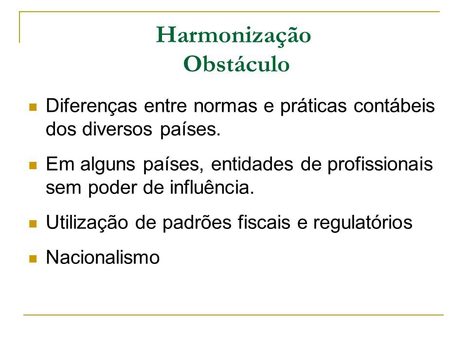 Harmonização Obstáculo