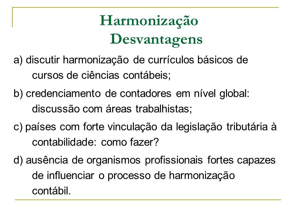 Harmonização Desvantagens