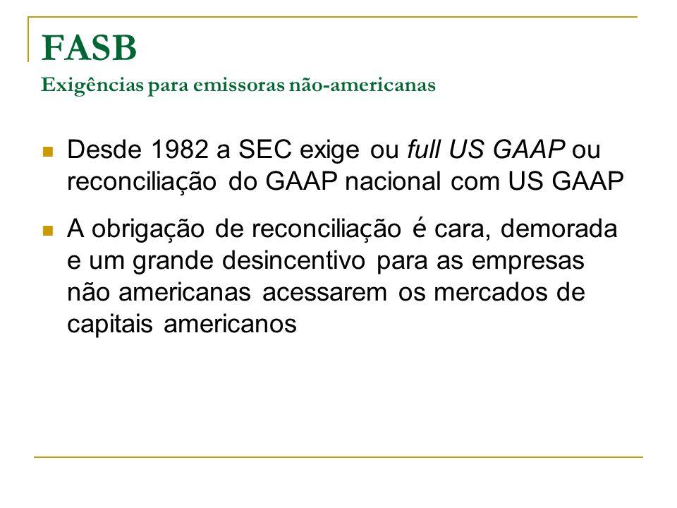 FASB Exigências para emissoras não-americanas
