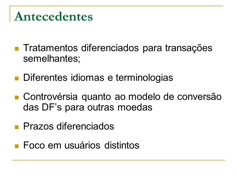 Antecedentes Tratamentos diferenciados para transações semelhantes;