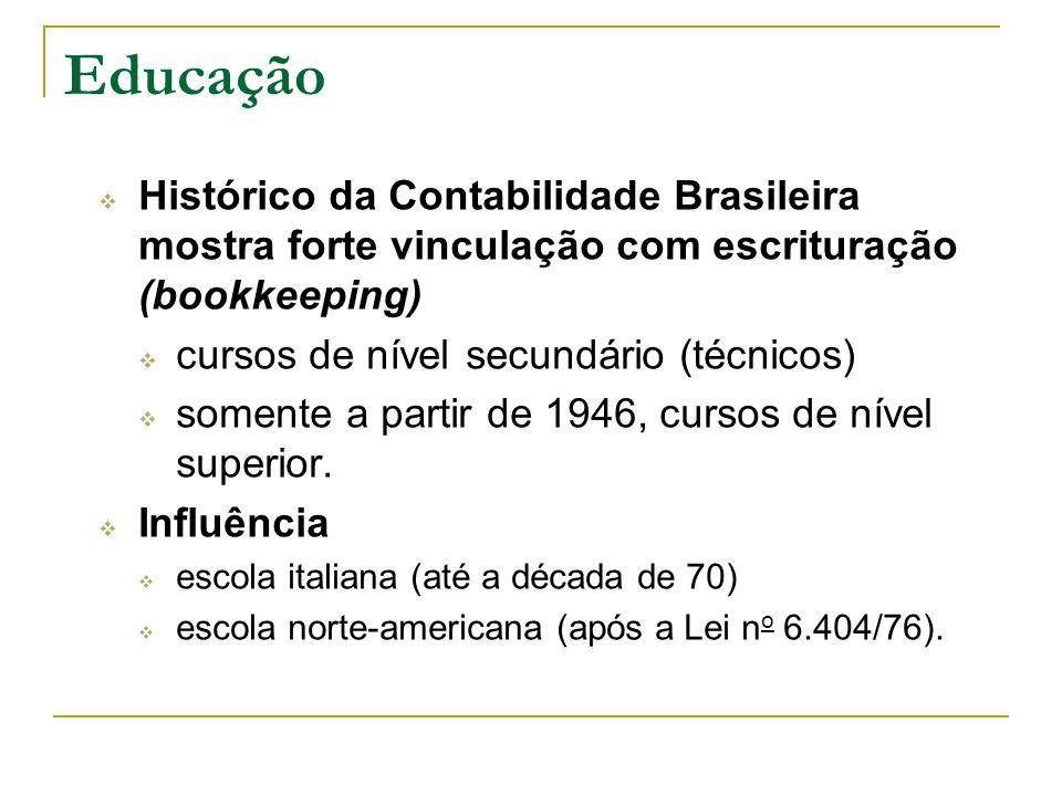 Educação Histórico da Contabilidade Brasileira mostra forte vinculação com escrituração (bookkeeping)