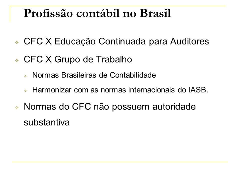 Profissão contábil no Brasil