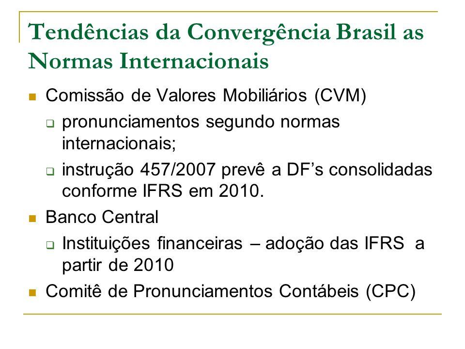 Tendências da Convergência Brasil as Normas Internacionais