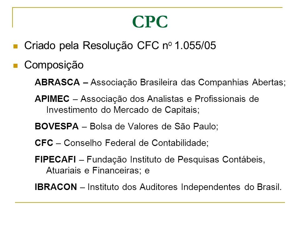 CPC Criado pela Resolução CFC no 1.055/05 Composição