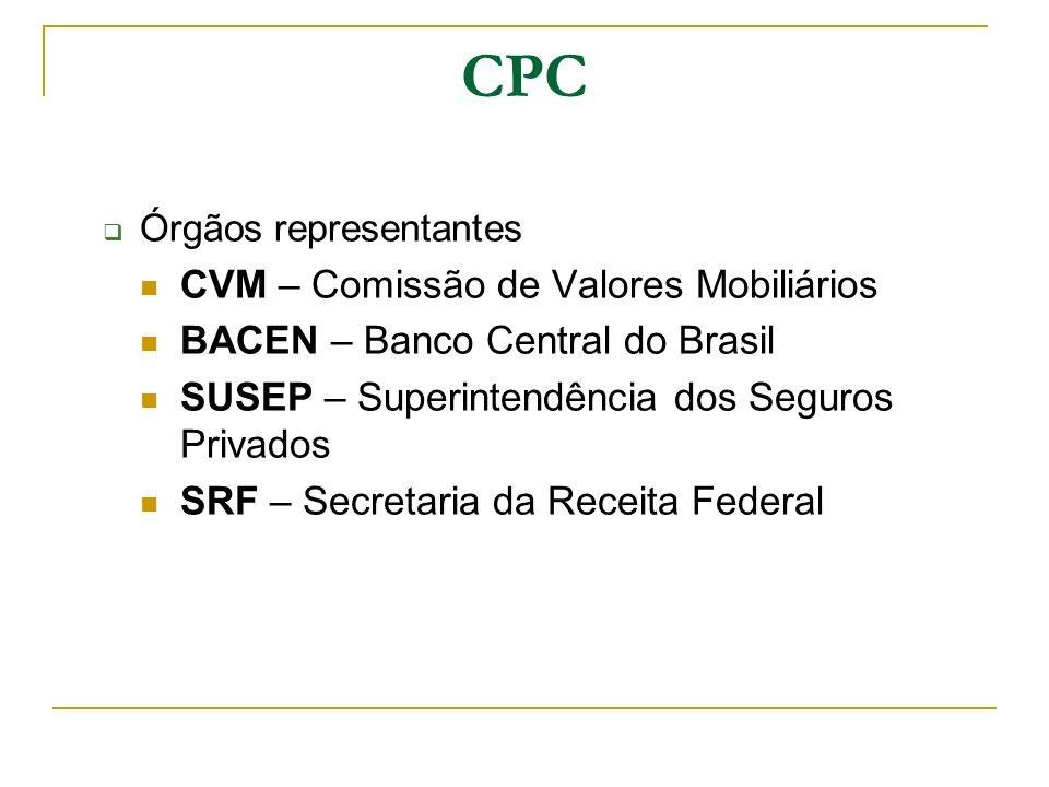 CPC CVM – Comissão de Valores Mobiliários