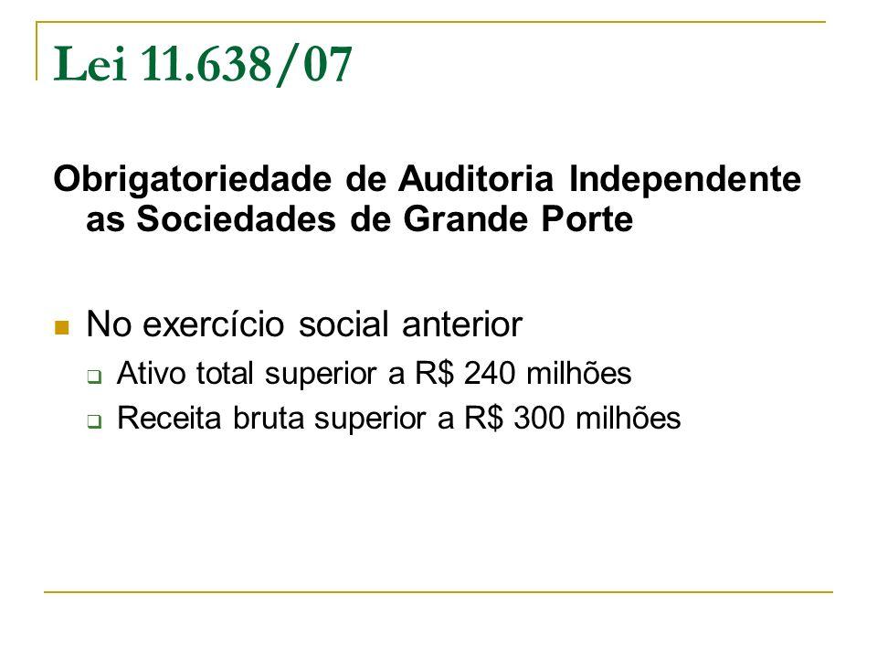 Lei 11.638/07Obrigatoriedade de Auditoria Independente as Sociedades de Grande Porte. No exercício social anterior.