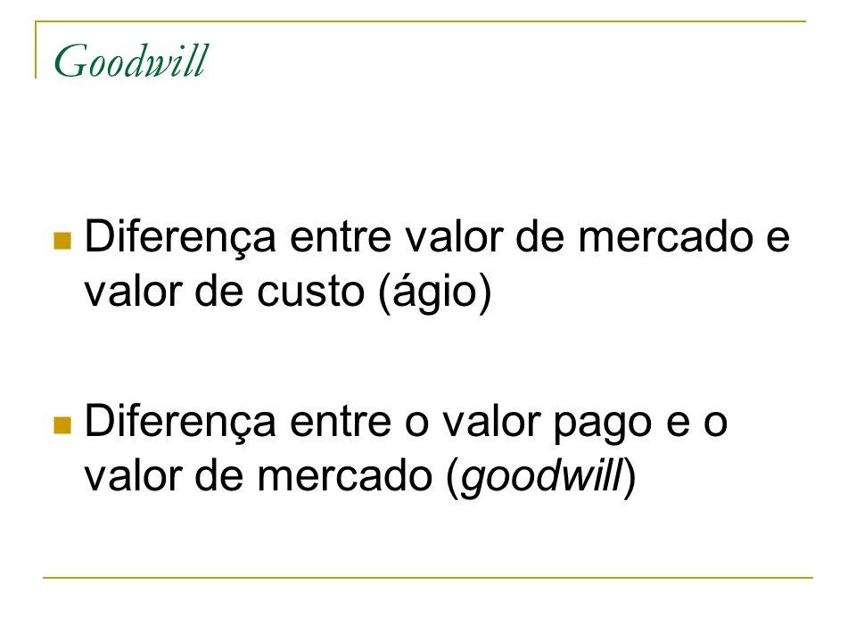 Goodwill Diferença entre valor de mercado e valor de custo (ágio)
