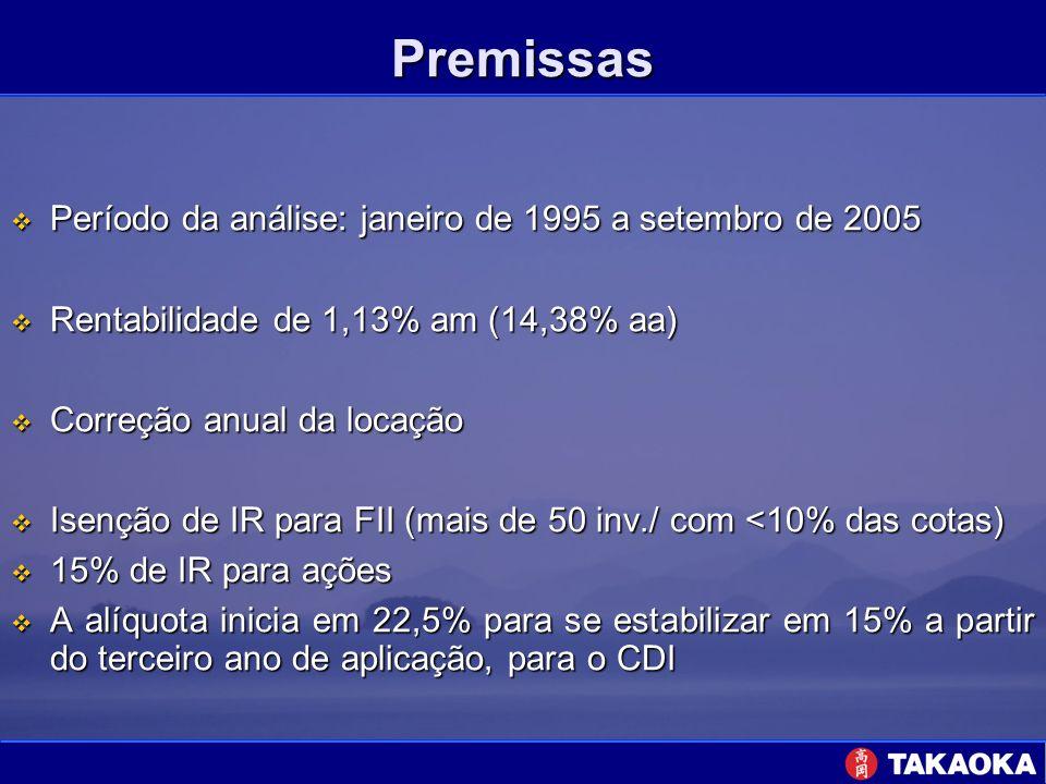 Premissas Período da análise: janeiro de 1995 a setembro de 2005