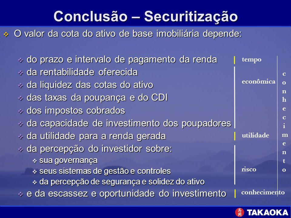 Conclusão – Securitização