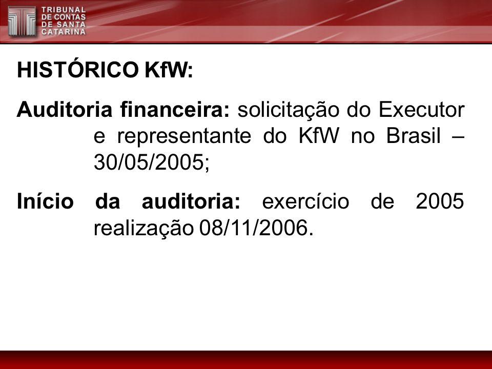 HISTÓRICO KfW: Auditoria financeira: solicitação do Executor e representante do KfW no Brasil – 30/05/2005;