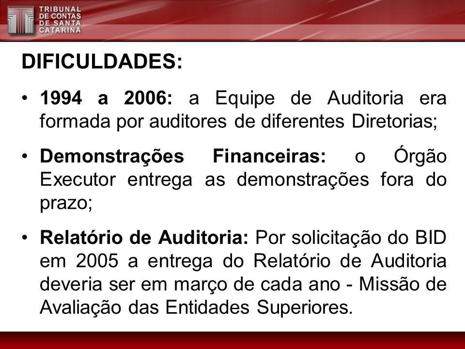 DIFICULDADES: 1994 a 2006: a Equipe de Auditoria era formada por auditores de diferentes Diretorias;