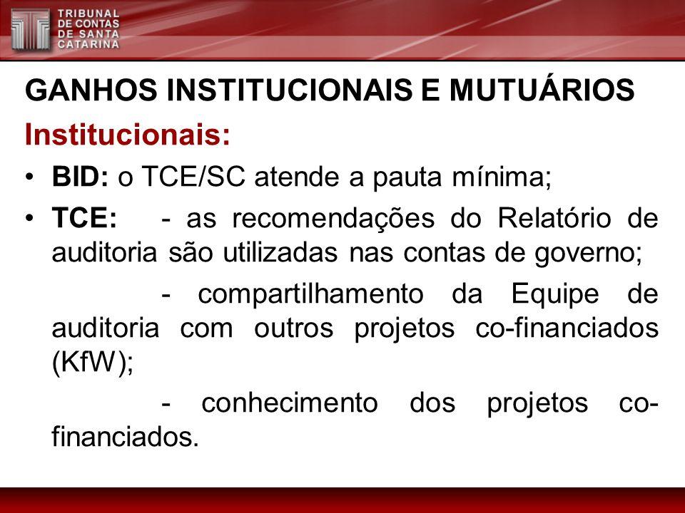 GANHOS INSTITUCIONAIS E MUTUÁRIOS Institucionais: