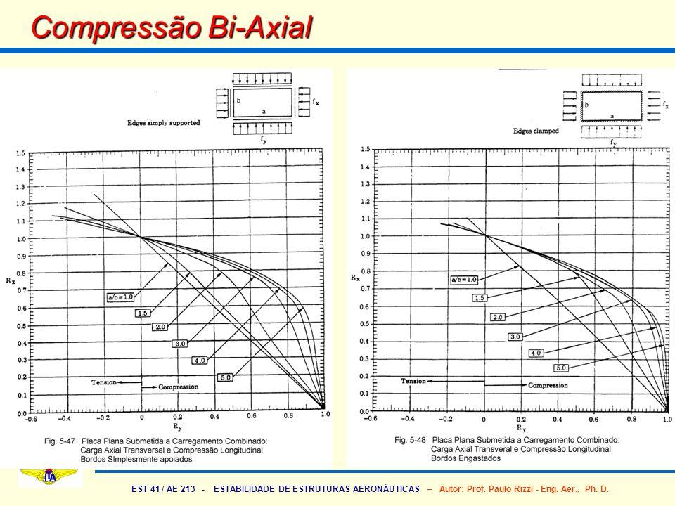 Compressão Bi-Axial