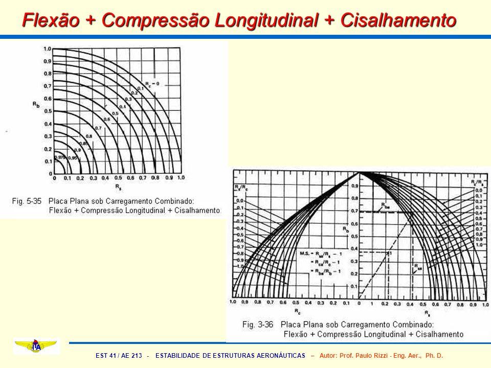 Flexão + Compressão Longitudinal + Cisalhamento