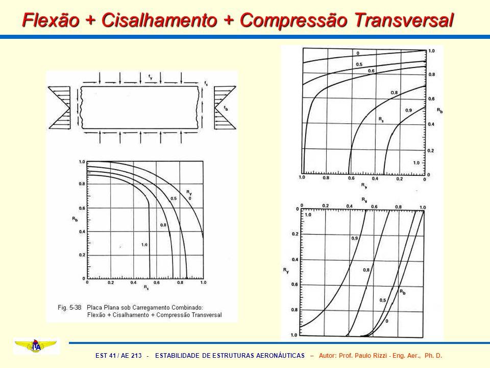 Flexão + Cisalhamento + Compressão Transversal