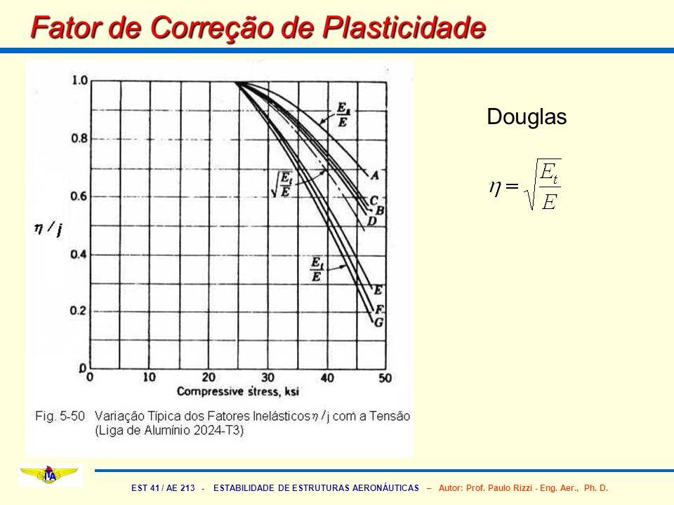 Fator de Correção de Plasticidade