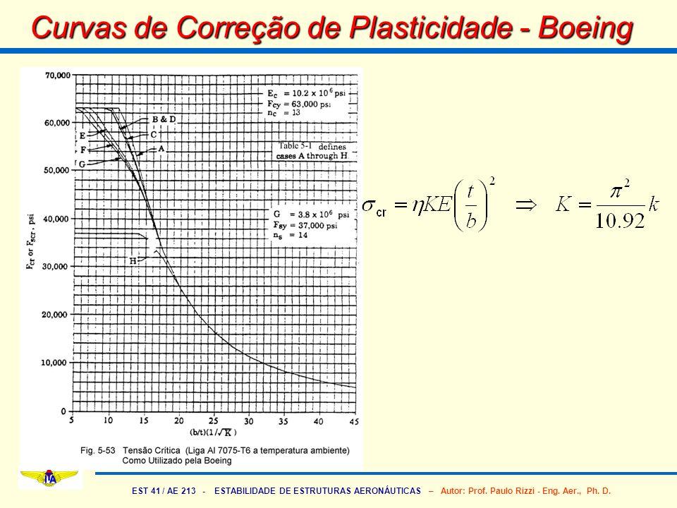 Curvas de Correção de Plasticidade - Boeing