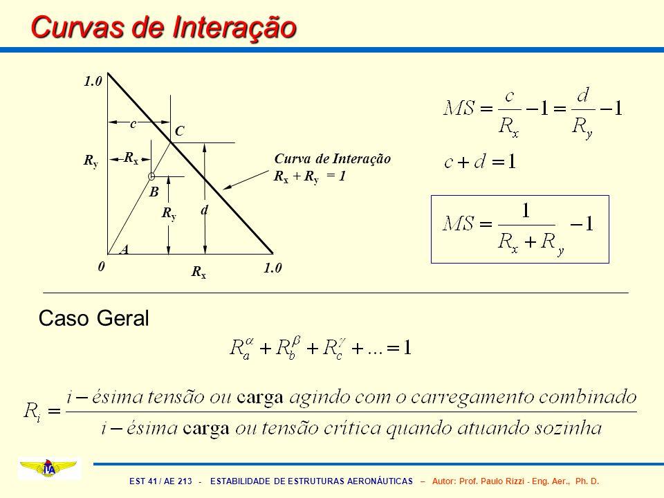 Curvas de Interação Caso Geral 1.0 c C Rx Ry Curva de Interação