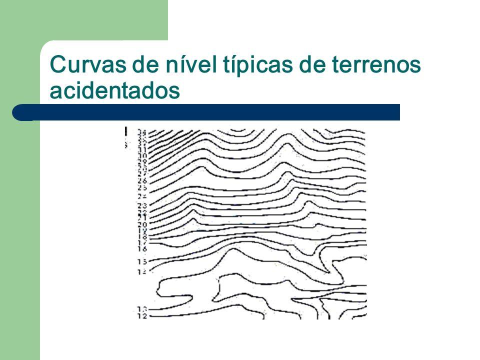 Curvas de nível típicas de terrenos acidentados