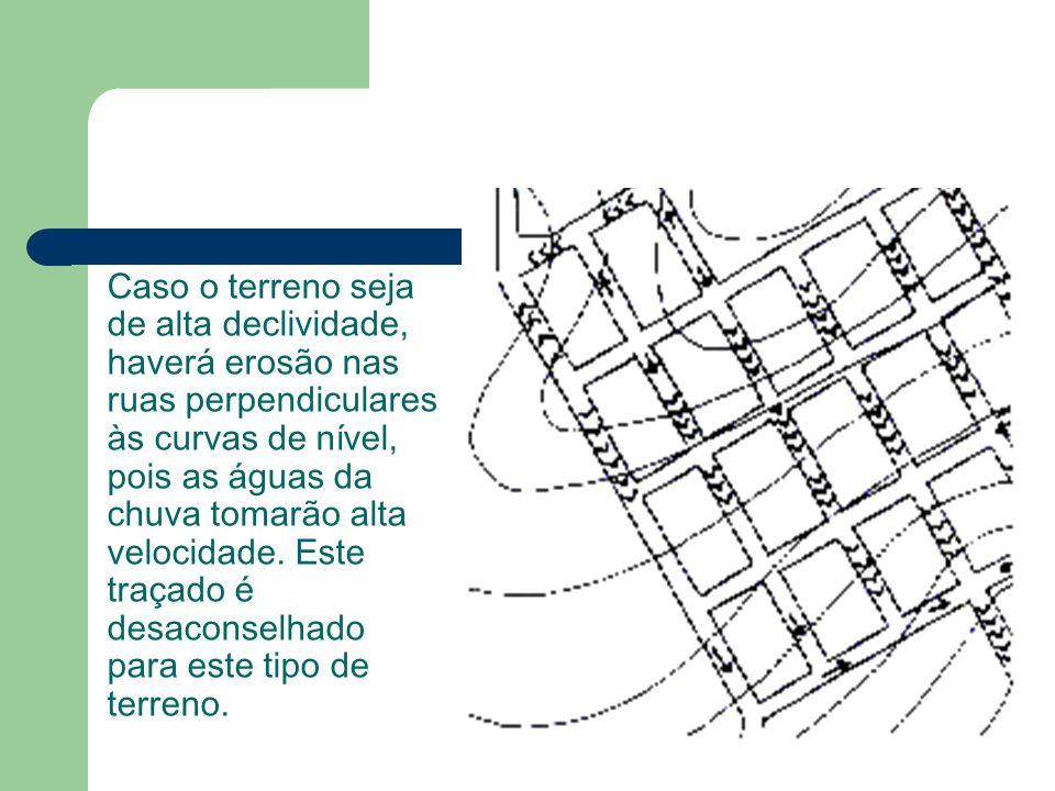 Caso o terreno seja de alta declividade, haverá erosão nas ruas perpendiculares às curvas de nível, pois as águas da chuva tomarão alta velocidade.