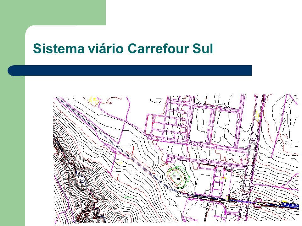 Sistema viário Carrefour Sul