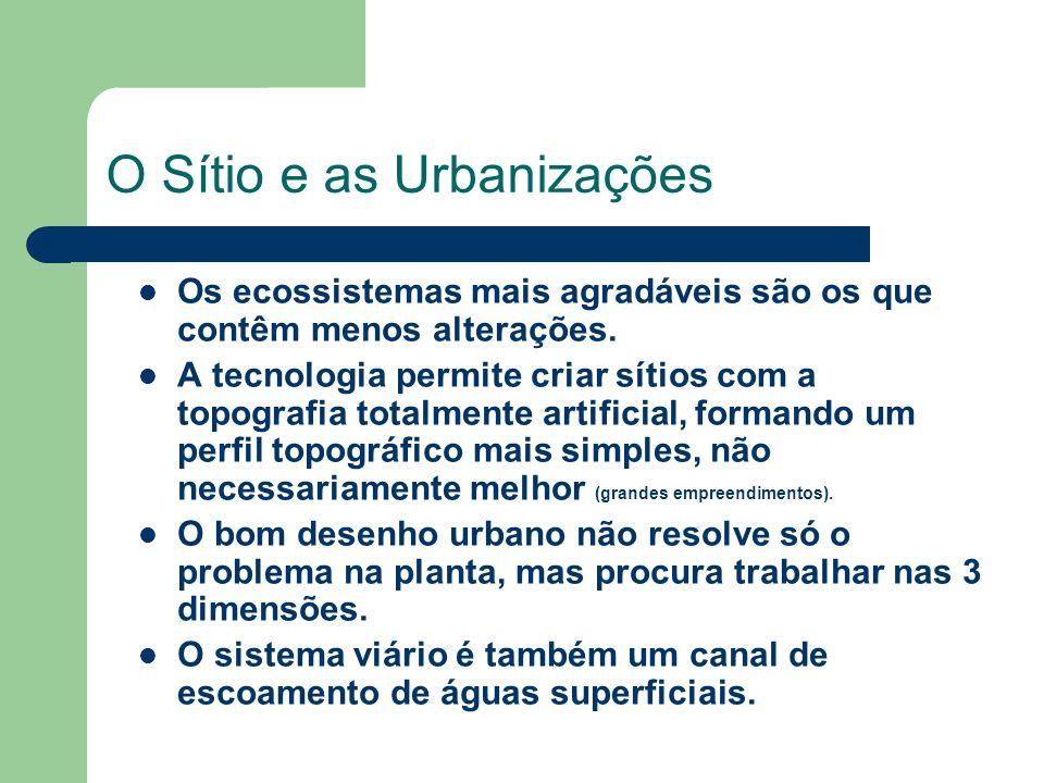 O Sítio e as Urbanizações