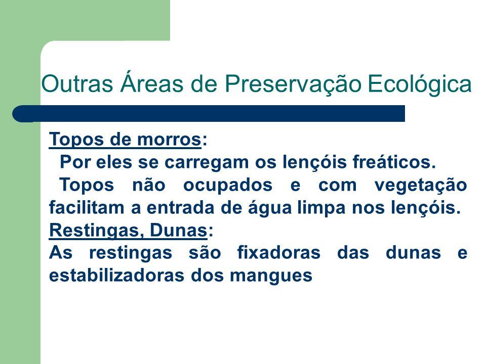 Outras Áreas de Preservação Ecológica