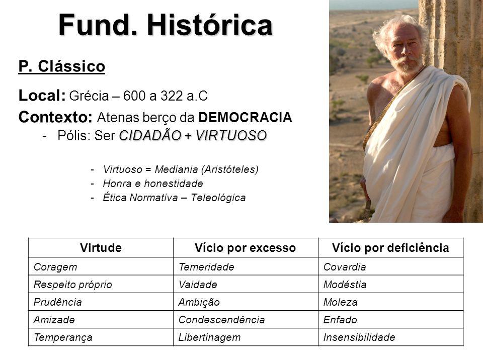 Fund. Histórica P. Clássico Local: Grécia – 600 a 322 a.C