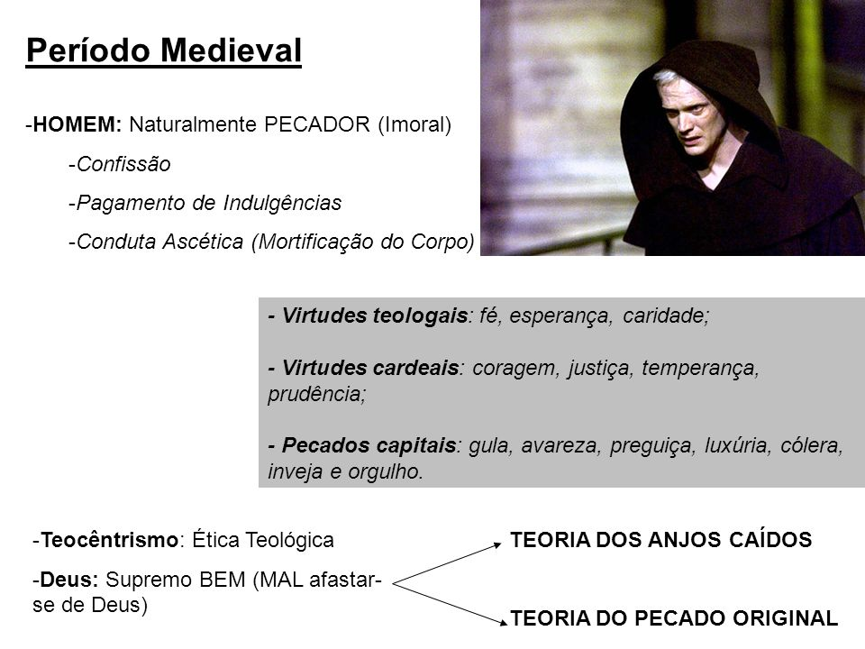Período Medieval HOMEM: Naturalmente PECADOR (Imoral) Confissão