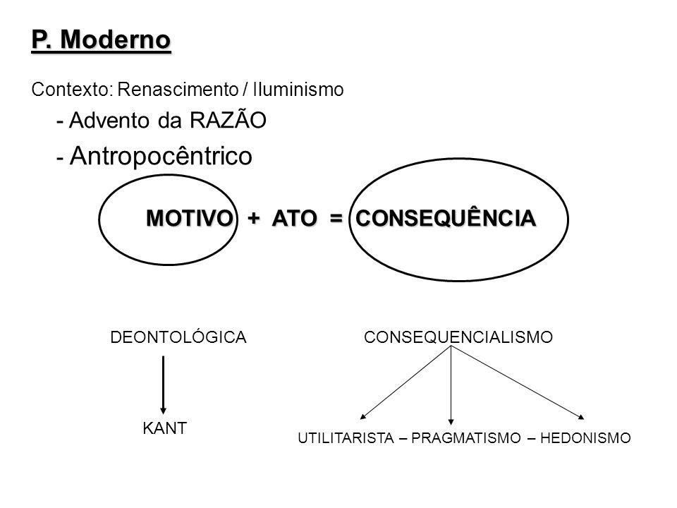 MOTIVO + ATO = CONSEQUÊNCIA