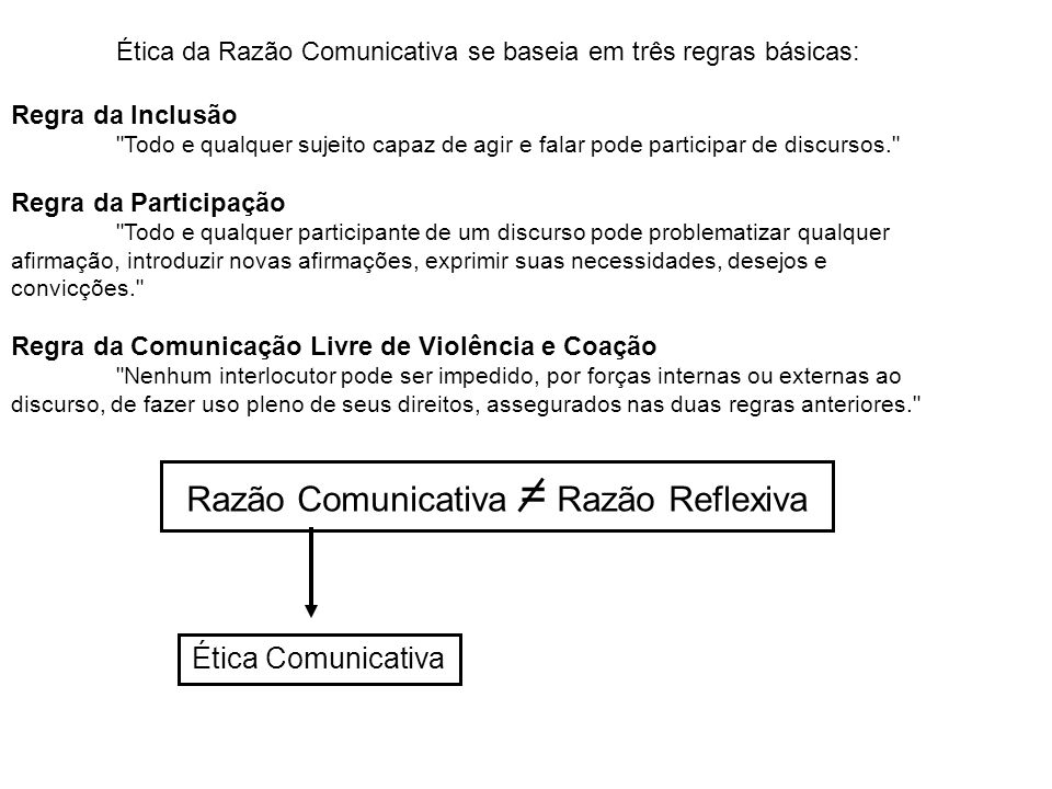 Razão Comunicativa = Razão Reflexiva