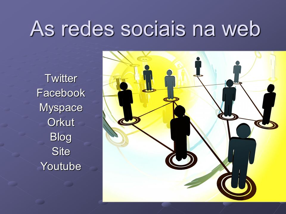 Twitter Facebook Myspace Orkut Blog Site Youtube