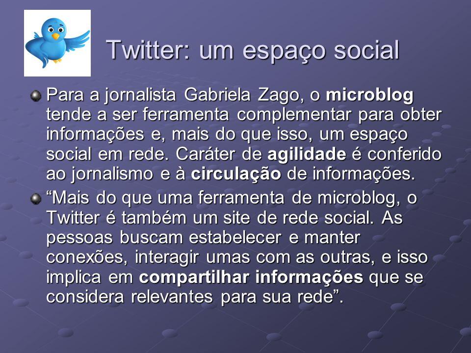 Twitter: um espaço social