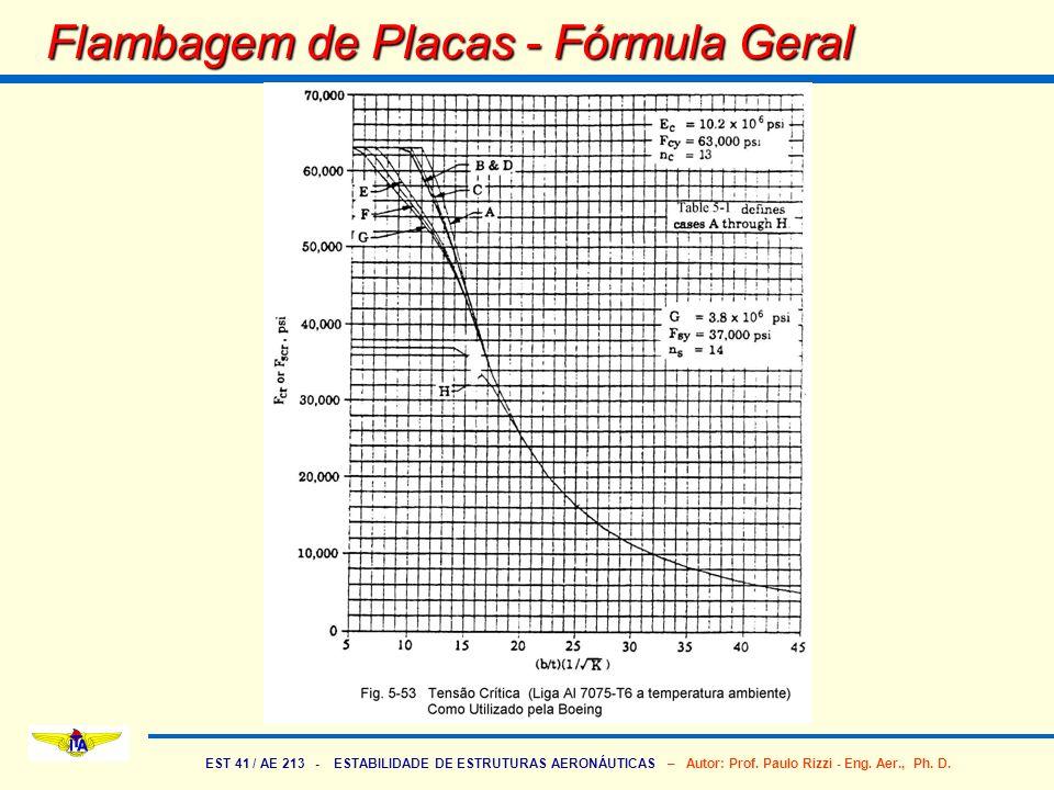 Flambagem de Placas - Fórmula Geral