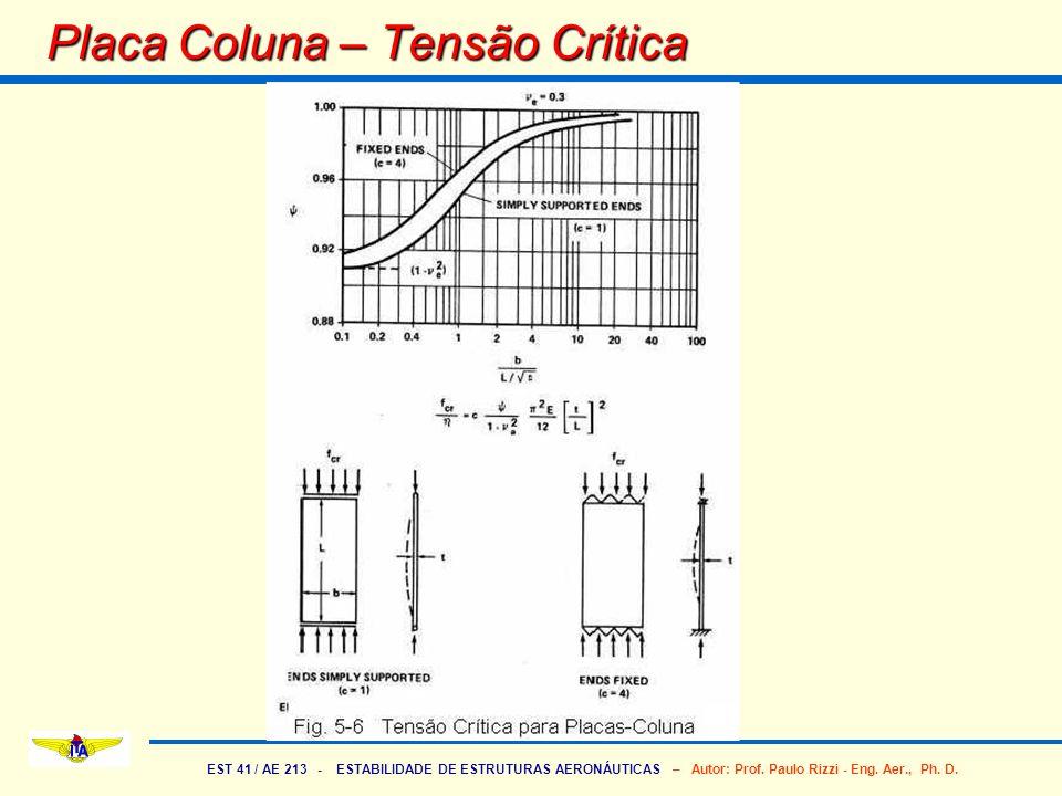Placa Coluna – Tensão Crítica