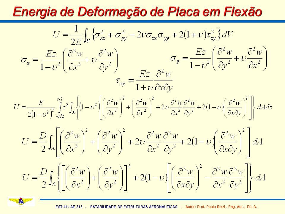 Energia de Deformação de Placa em Flexão