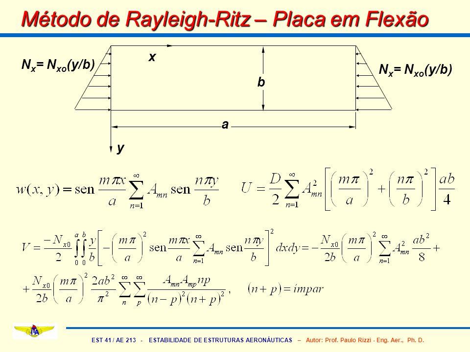 Método de Rayleigh-Ritz – Placa em Flexão