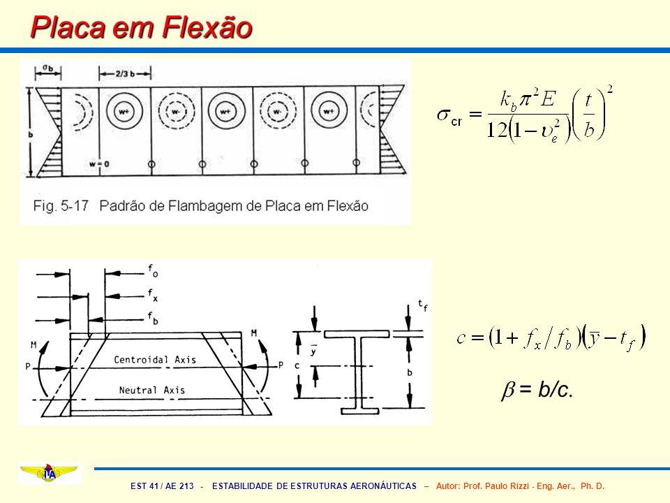 Placa em Flexão b = b/c.