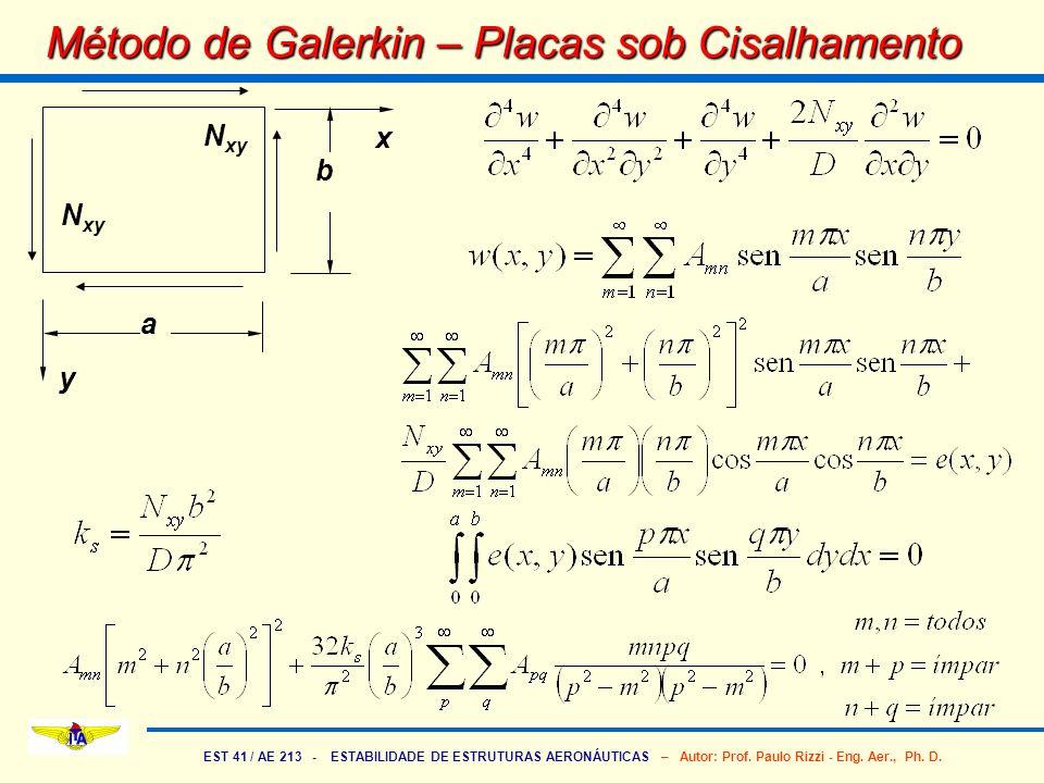 Método de Galerkin – Placas sob Cisalhamento
