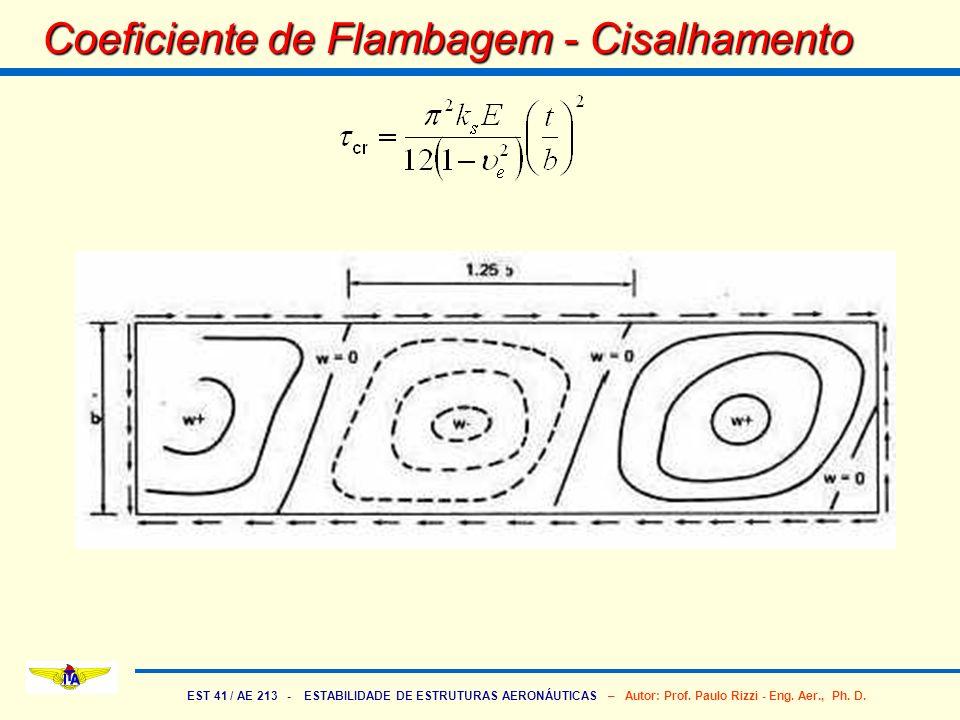Coeficiente de Flambagem - Cisalhamento