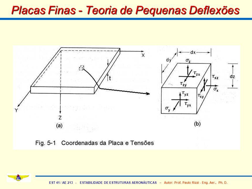 Placas Finas - Teoria de Pequenas Deflexões