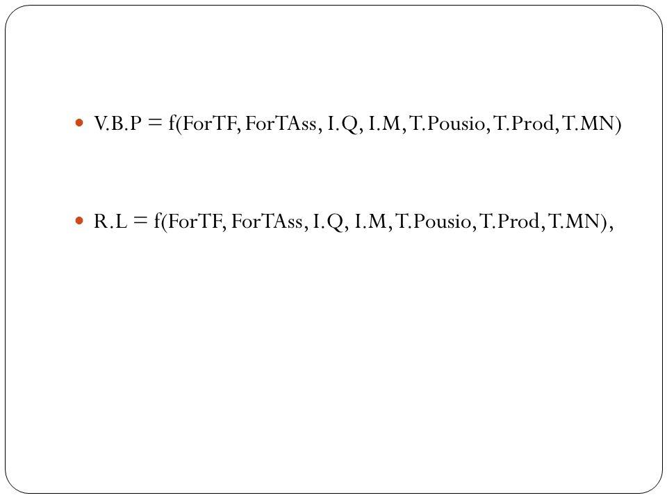 V.B.P = f(ForTF, ForTAss, I.Q, I.M, T.Pousio, T.Prod, T.MN)