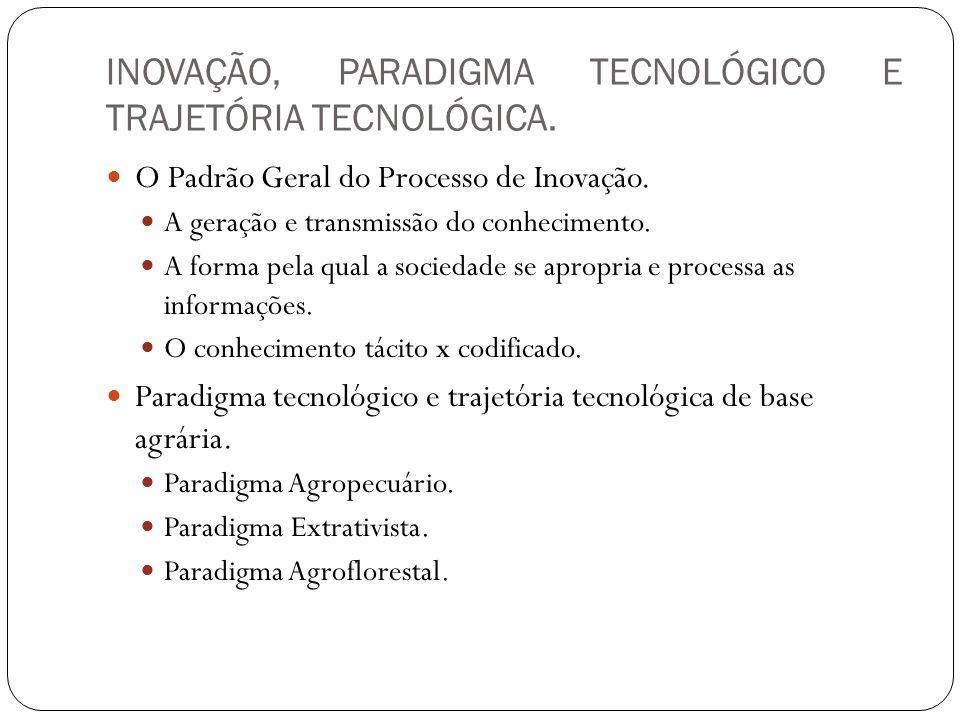 INOVAÇÃO, PARADIGMA TECNOLÓGICO E TRAJETÓRIA TECNOLÓGICA.