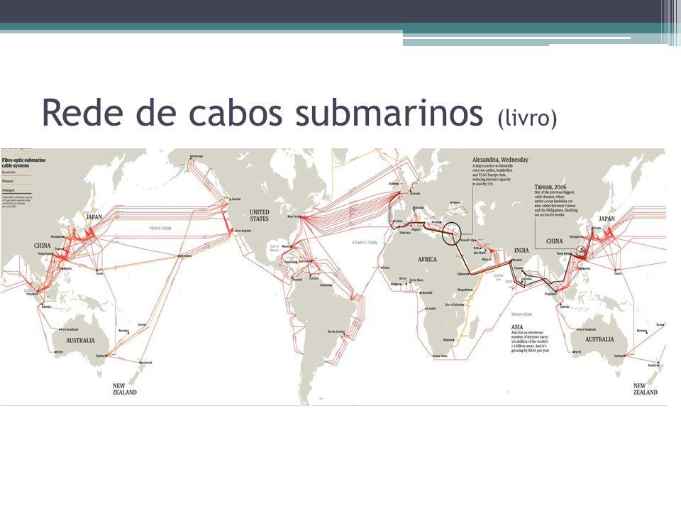 Rede de cabos submarinos (livro)