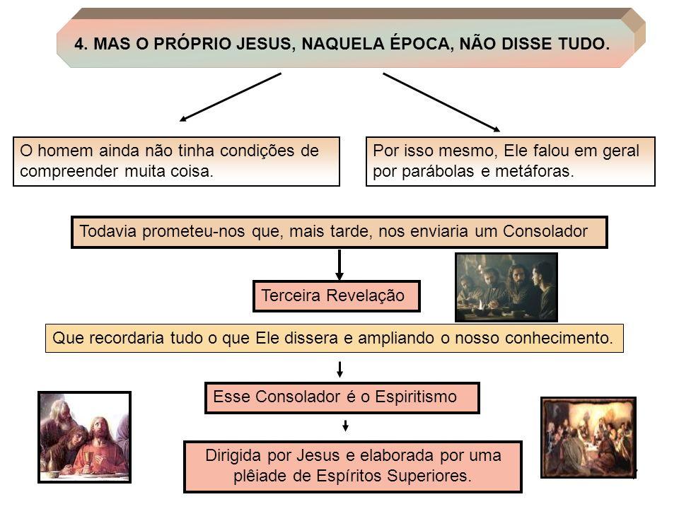4. MAS O PRÓPRIO JESUS, NAQUELA ÉPOCA, NÃO DISSE TUDO.
