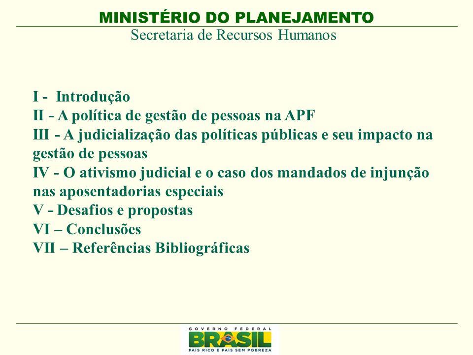 I - Introdução II - A política de gestão de pessoas na APF. III - A judicialização das políticas públicas e seu impacto na.